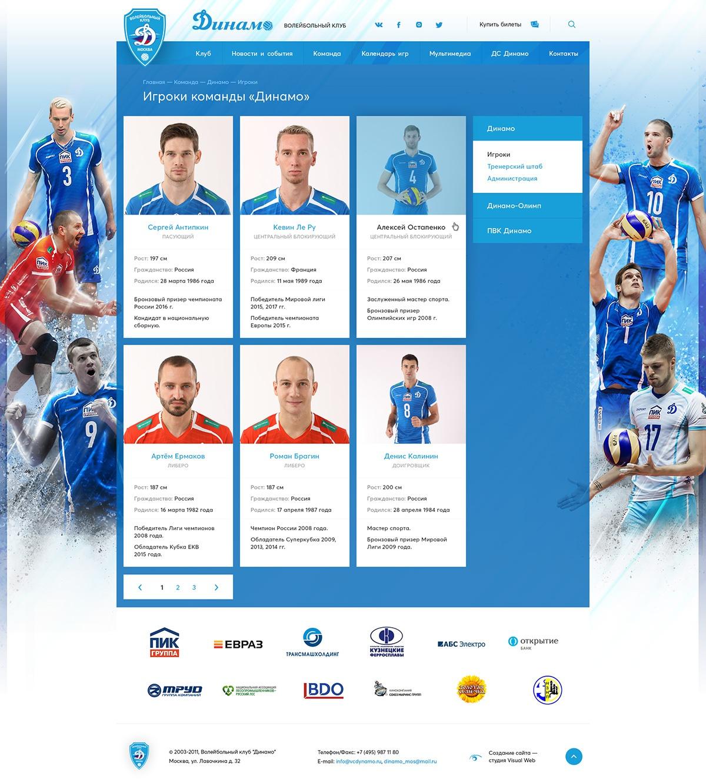 Страница игроков сборной